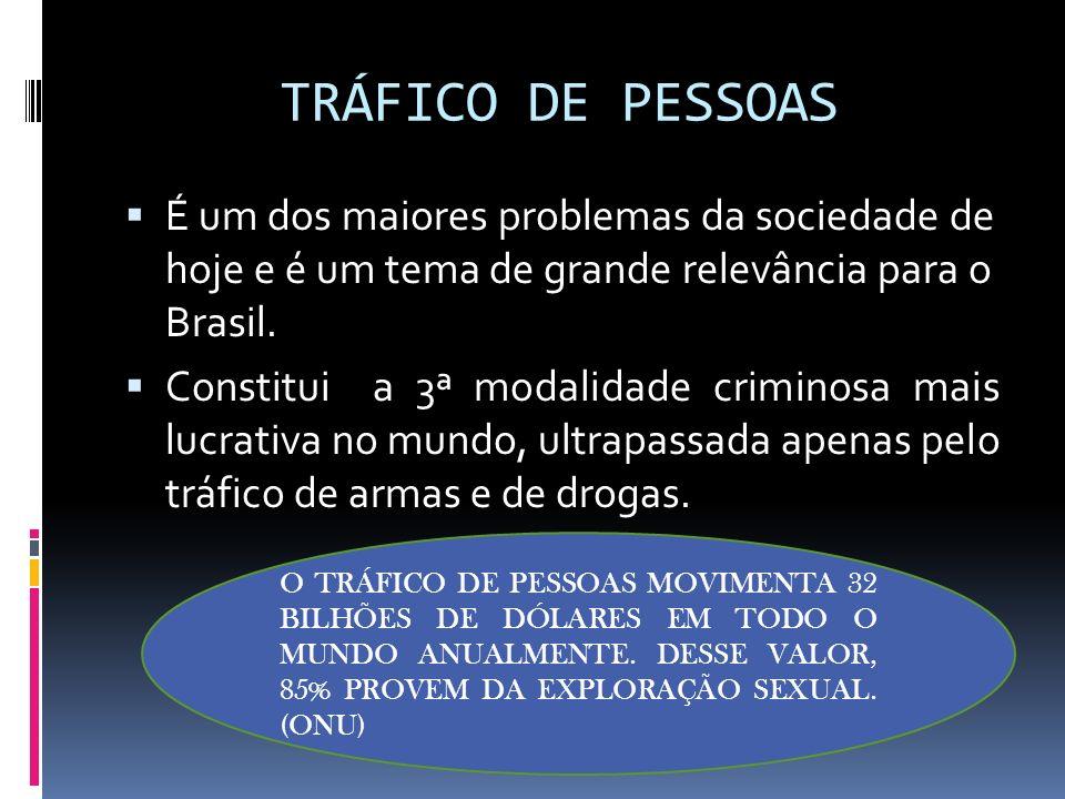 TRÁFICO DE PESSOAS É um dos maiores problemas da sociedade de hoje e é um tema de grande relevância para o Brasil.