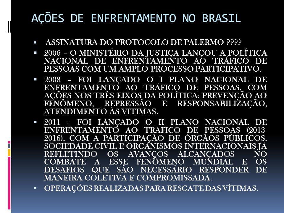 AÇÕES DE ENFRENTAMENTO NO BRASIL