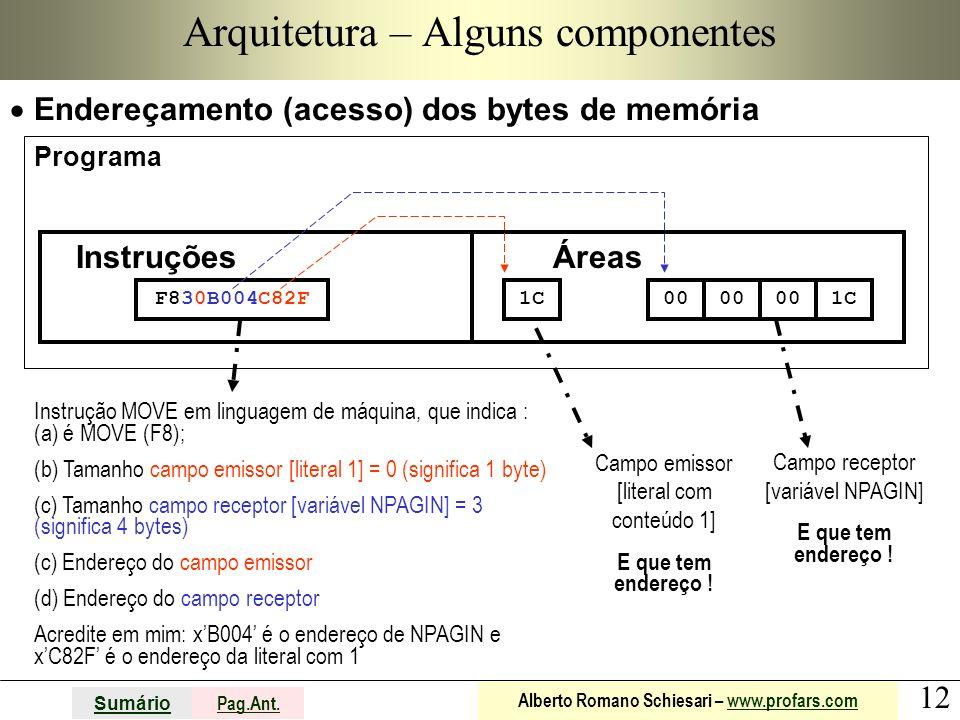 Arquitetura – Alguns componentes