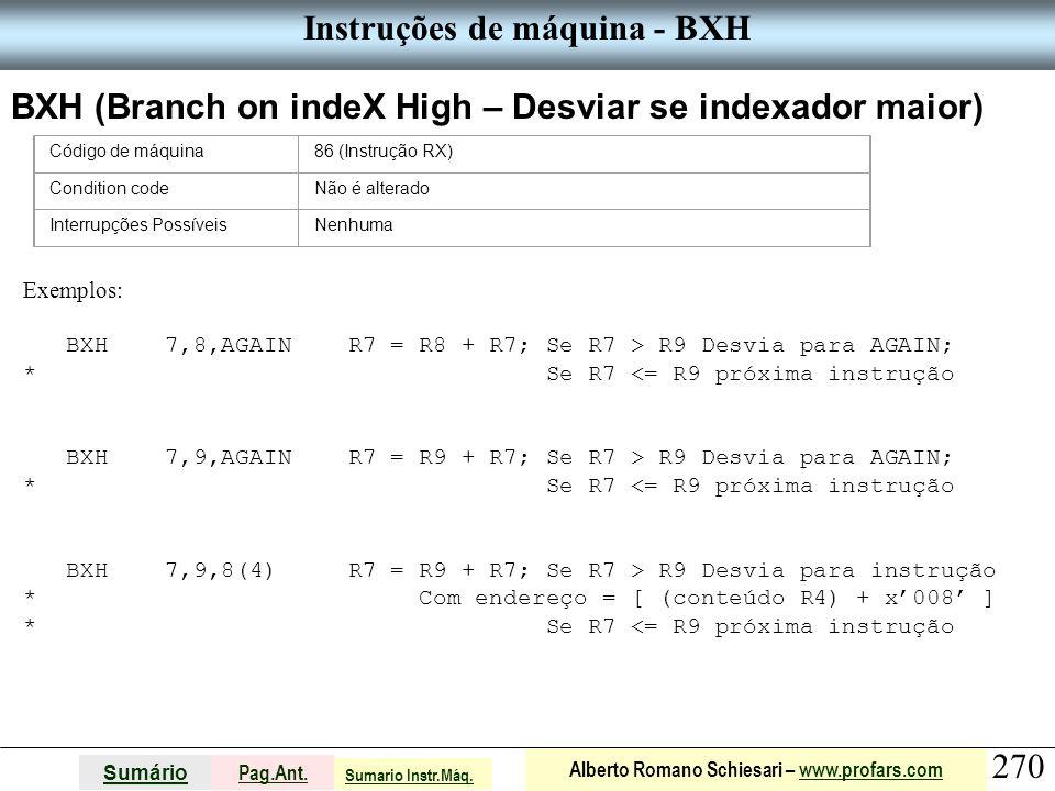 Instruções de máquina - BXH