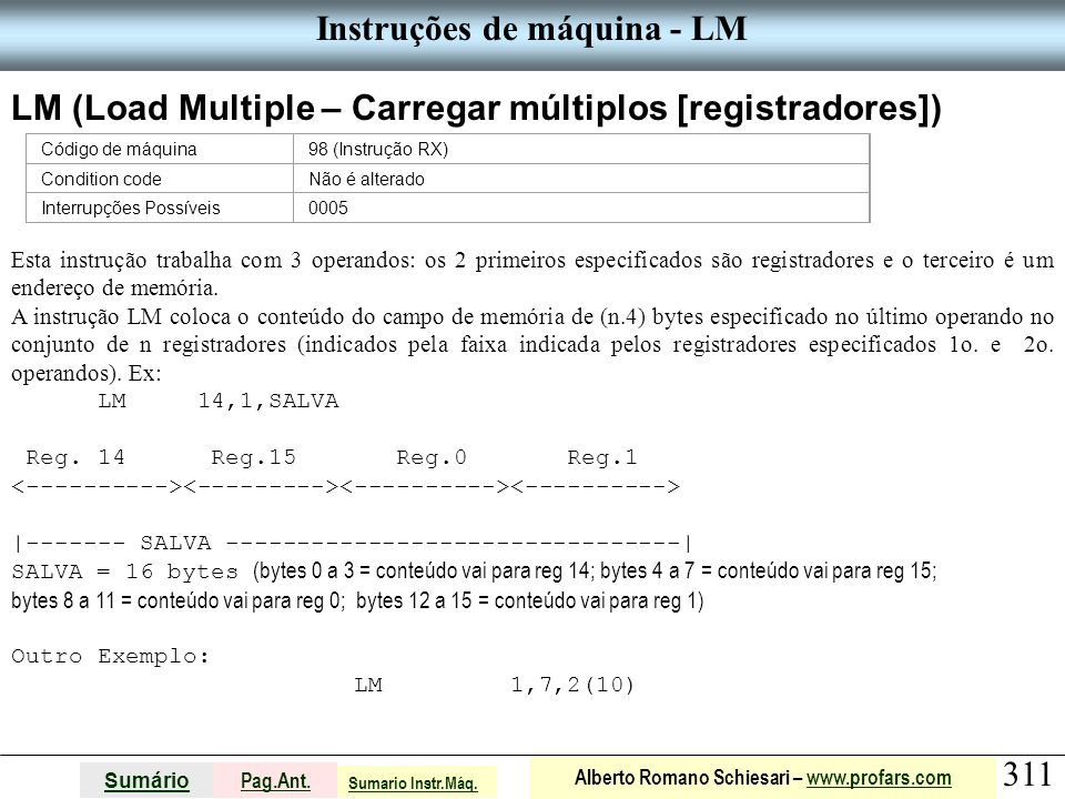 Instruções de máquina - LM