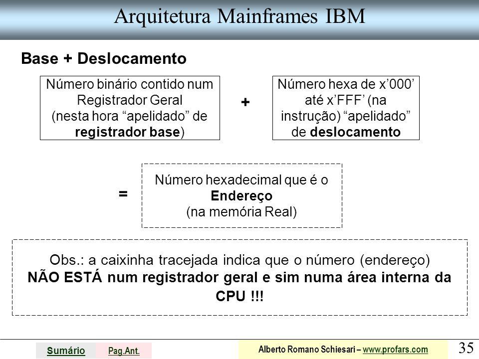 Arquitetura Mainframes IBM