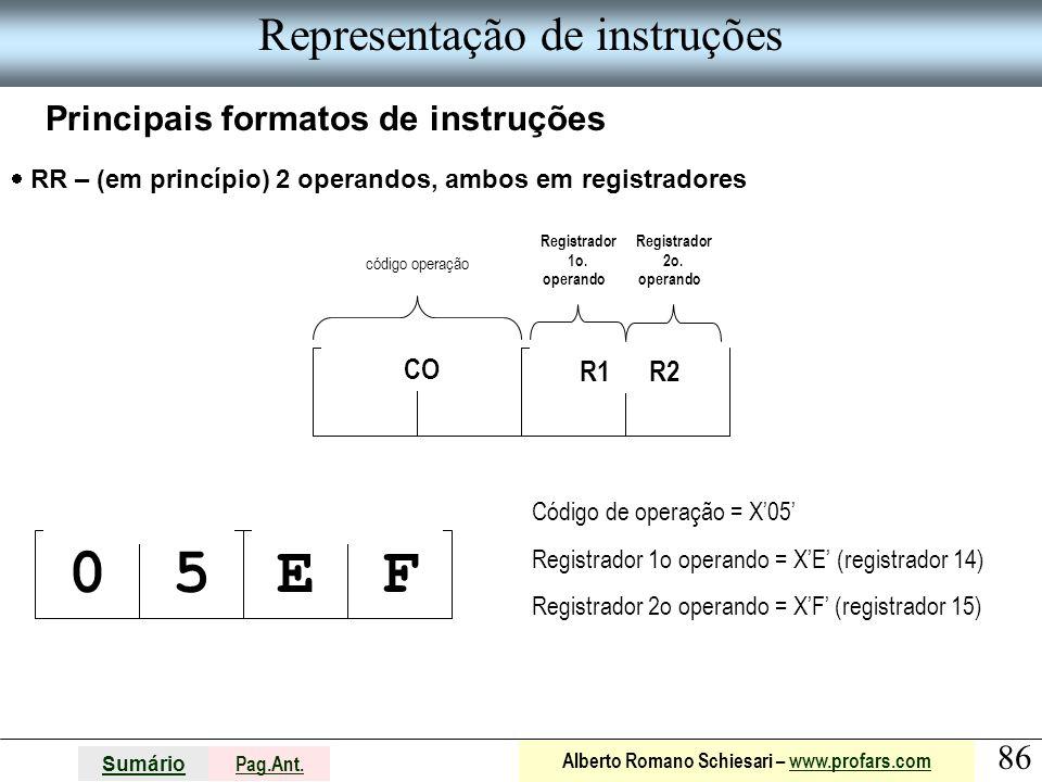 Representação de instruções