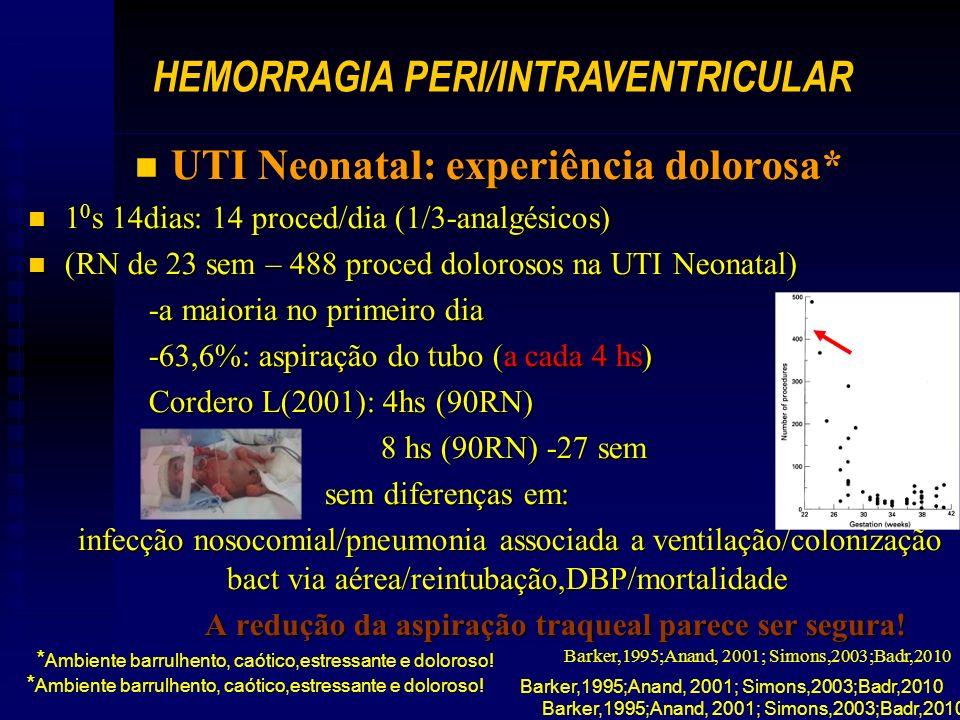HEMORRAGIA PERI/INTRAVENTRICULAR UTI Neonatal: experiência dolorosa*