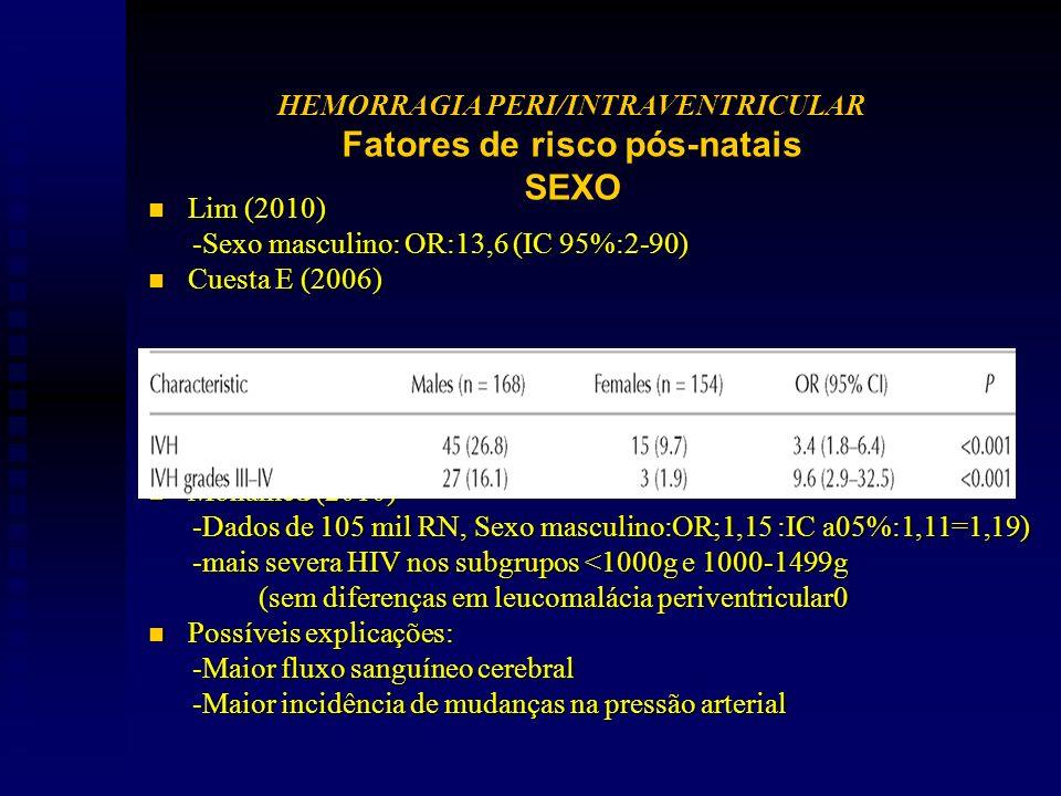 HEMORRAGIA PERI/INTRAVENTRICULAR Fatores de risco pós-natais SEXO