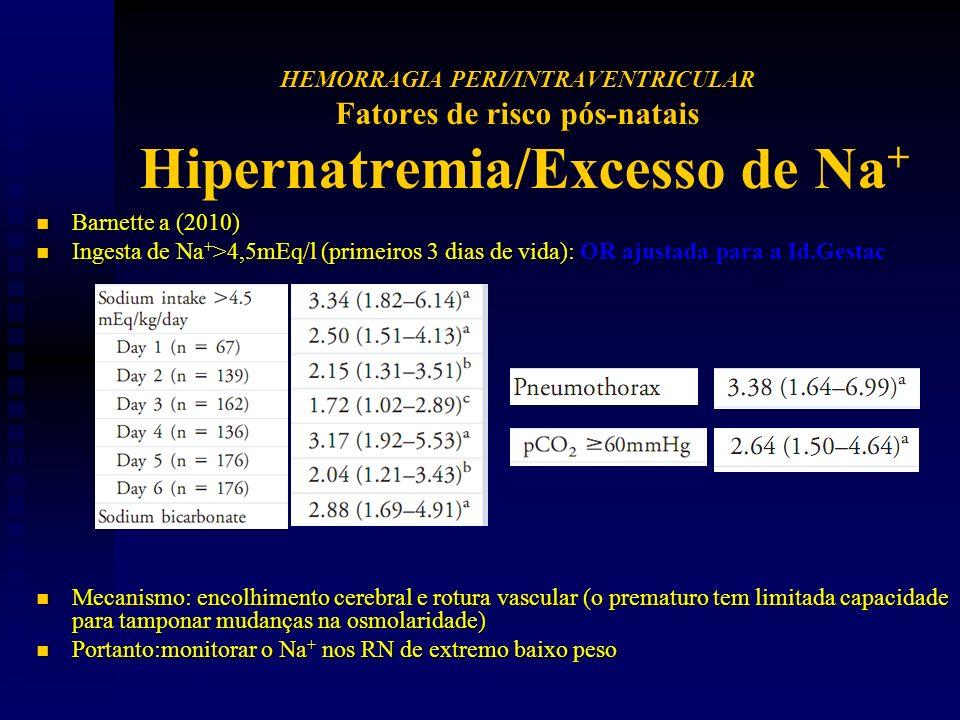 HEMORRAGIA PERI/INTRAVENTRICULAR Fatores de risco pós-natais Hipernatremia/Excesso de Na+