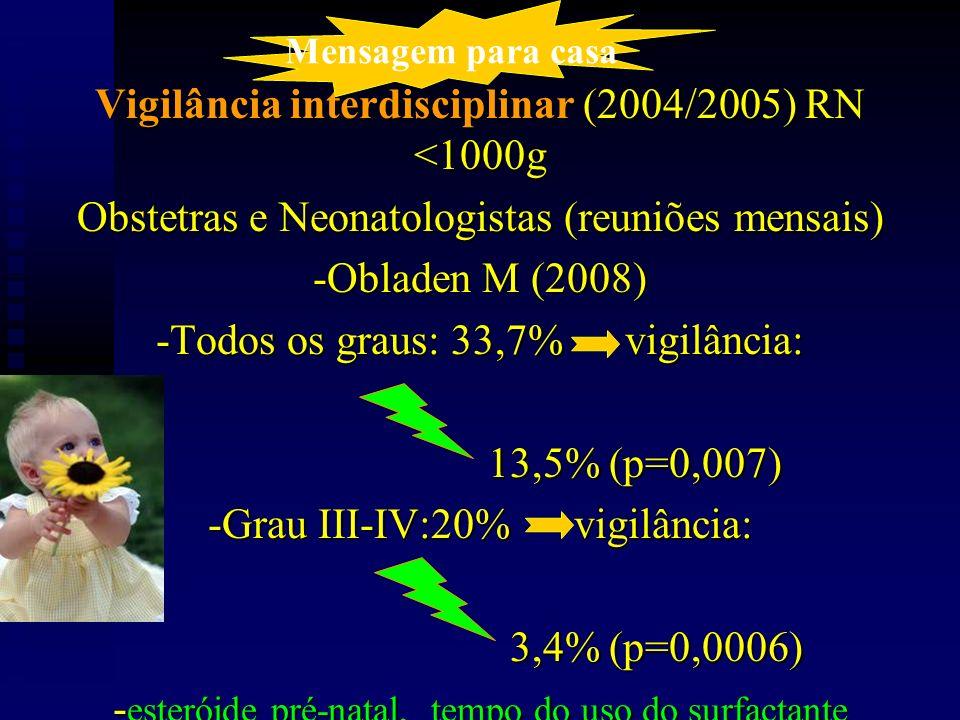 Vigilância interdisciplinar (2004/2005) RN <1000g