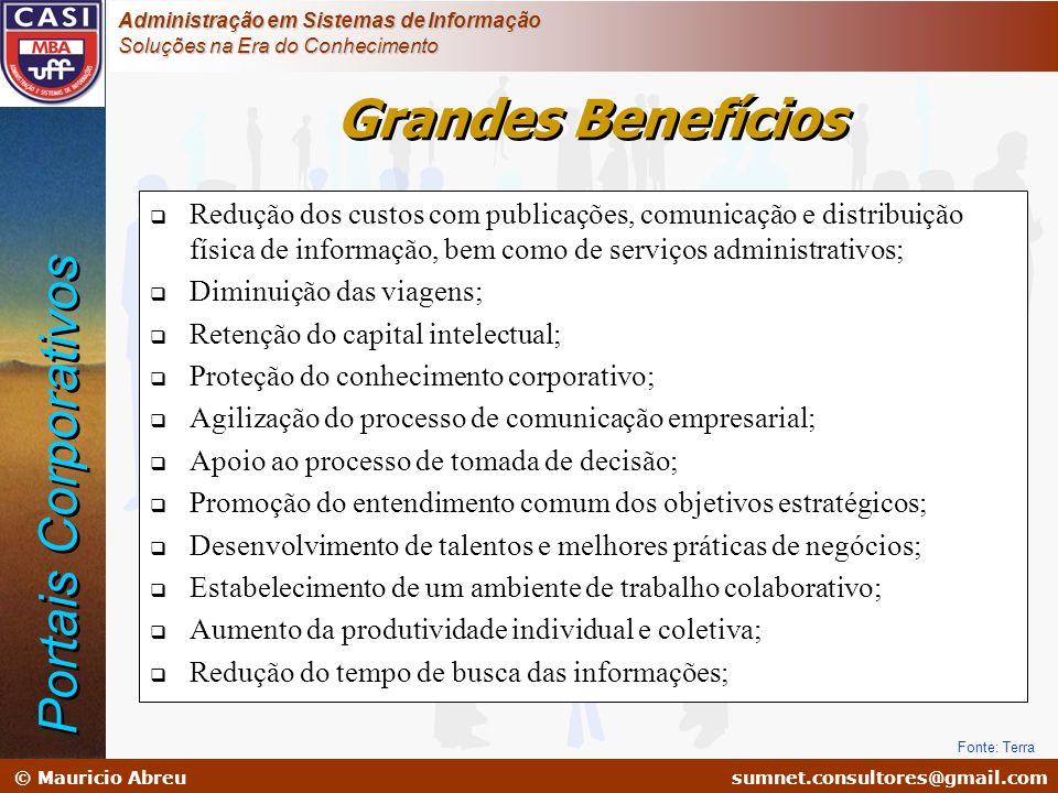 Grandes Benefícios Portais Corporativos