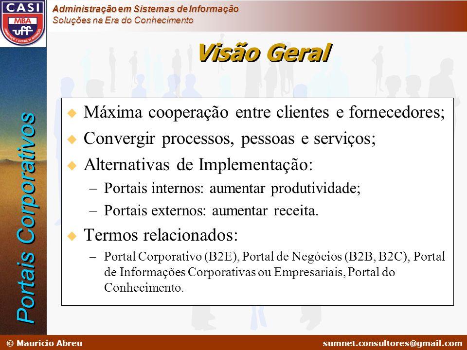 Visão Geral Portais Corporativos