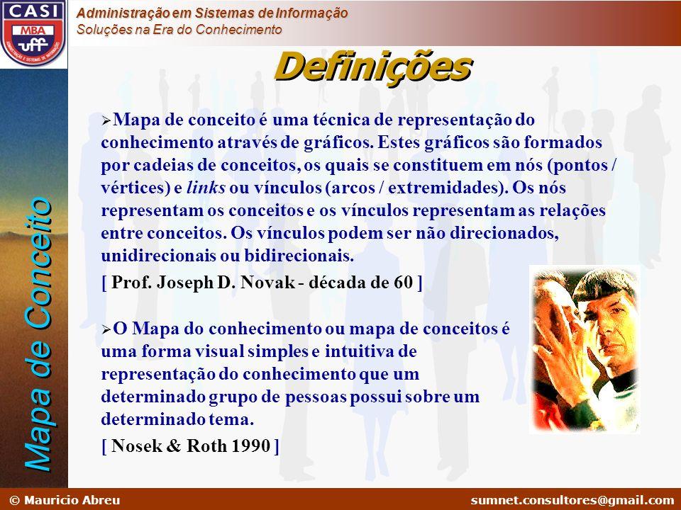 Definições Mapa de Conceito