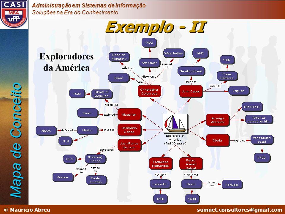 Exemplo - II Exploradores da América Mapa de Conceito