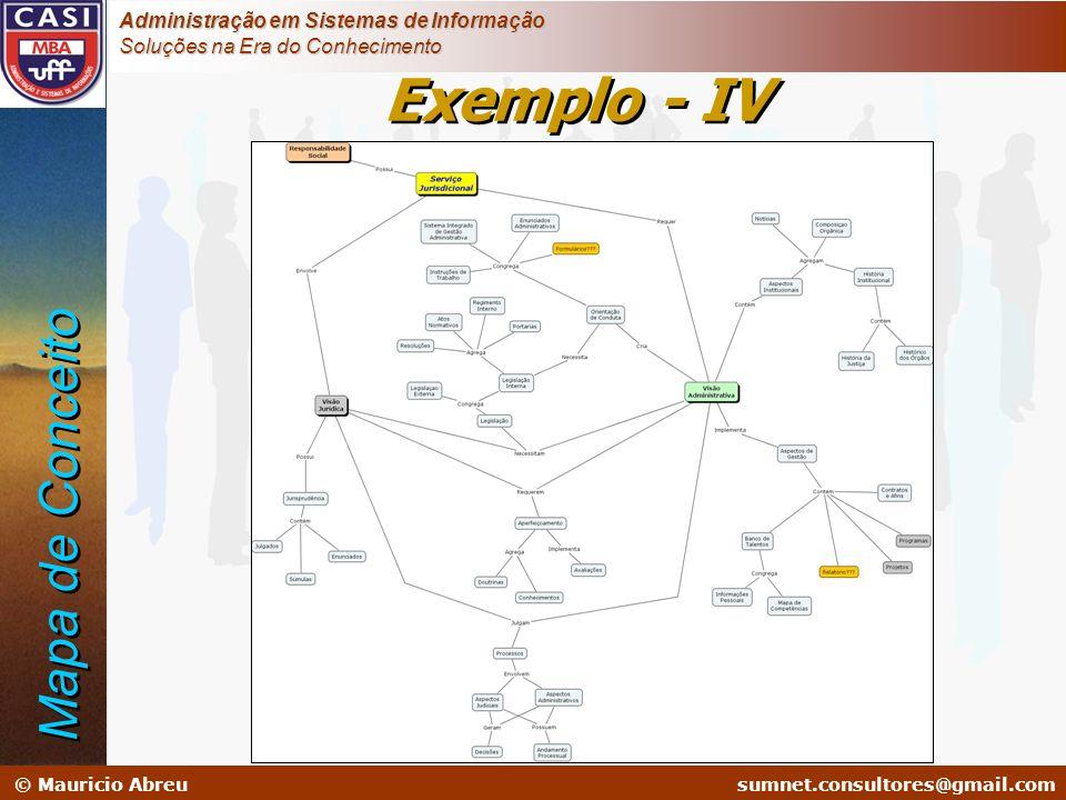 Exemplo - IV Mapa de Conceito