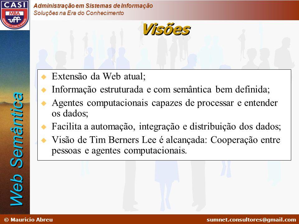 Web Semântica Visões Extensão da Web atual;