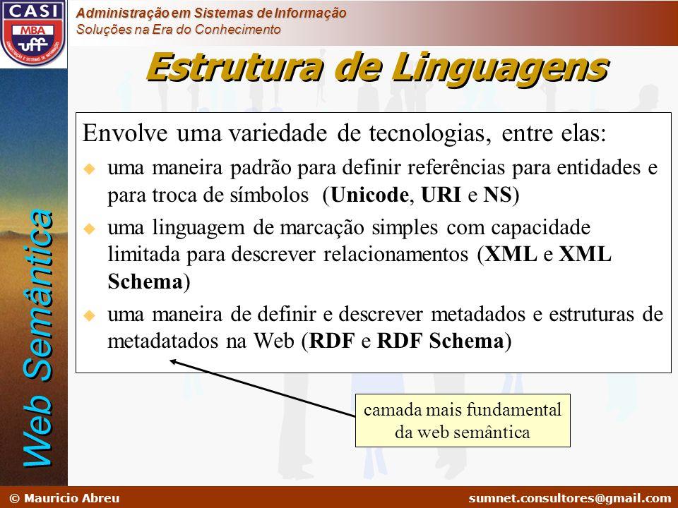 Estrutura de Linguagens