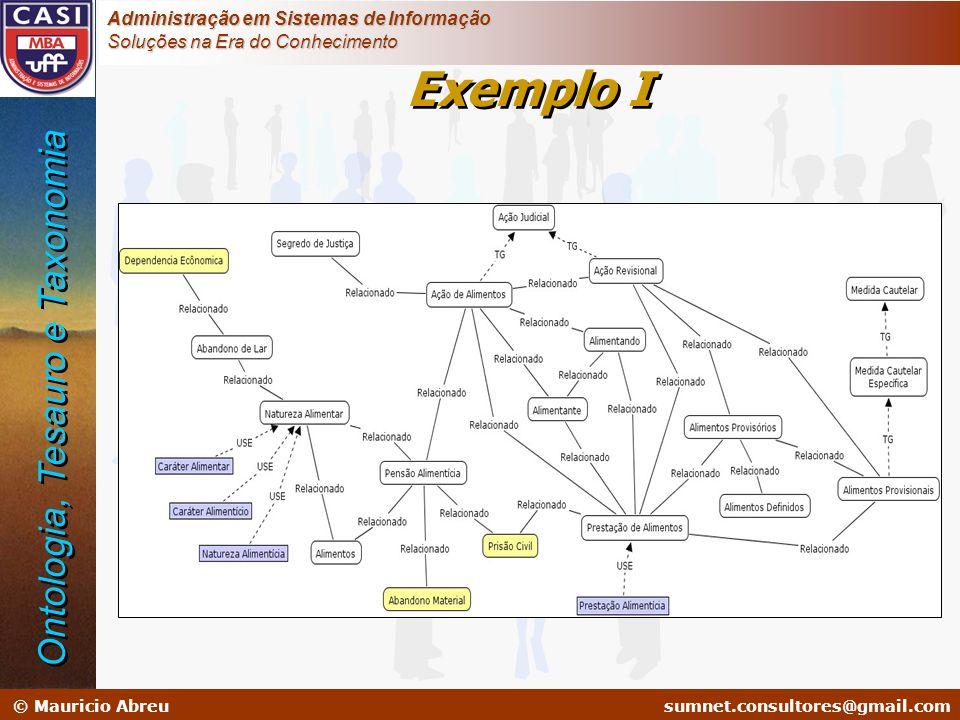 Exemplo I Ontologia, Tesauro e Taxonomia