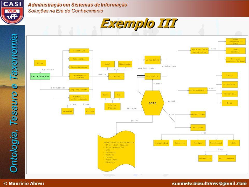 Exemplo III Ontologia, Tesauro e Taxonomia