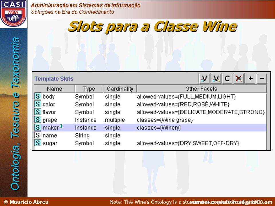 Slots para a Classe Wine
