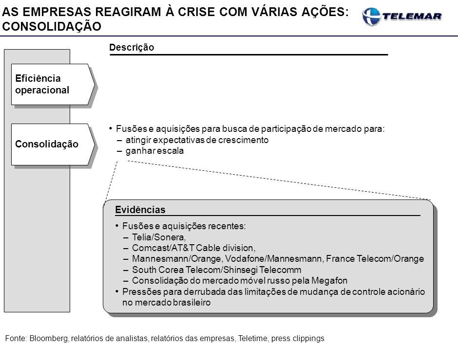A ONDA DE CONSOLIDAÇÃO E REESTRUTURAÇÃO DO SETOR SE INTENSIFICARÁ NO BRASIL