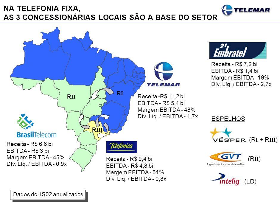 PERSPECTIVAS PARA O SETOR NO BRASIL: