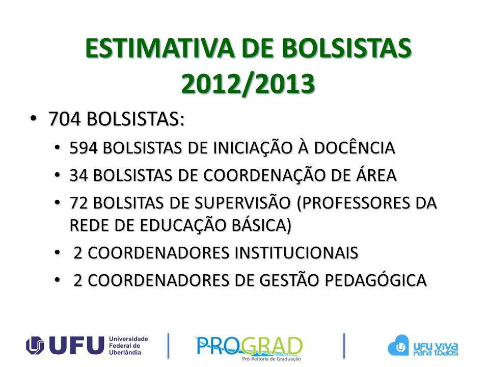 ESTIMATIVA DE BOLSISTAS 2012/2013