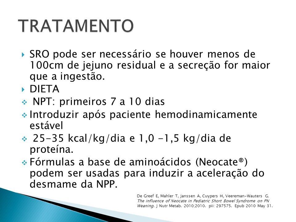 TRATAMENTO SRO pode ser necessário se houver menos de 100cm de jejuno residual e a secreção for maior que a ingestão.