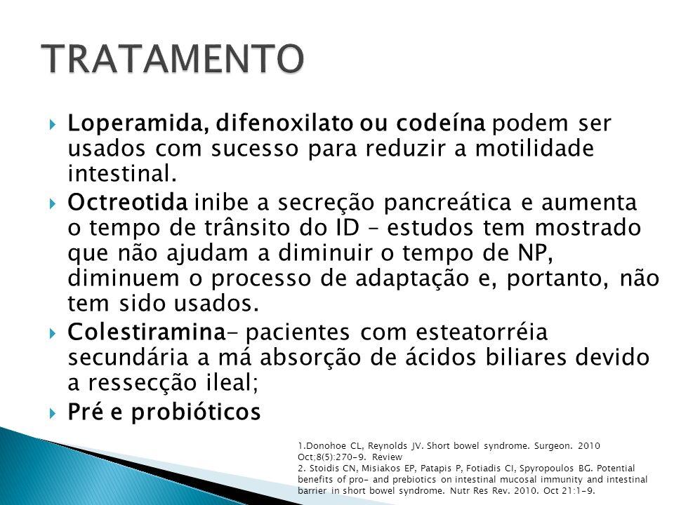 TRATAMENTO Loperamida, difenoxilato ou codeína podem ser usados com sucesso para reduzir a motilidade intestinal.