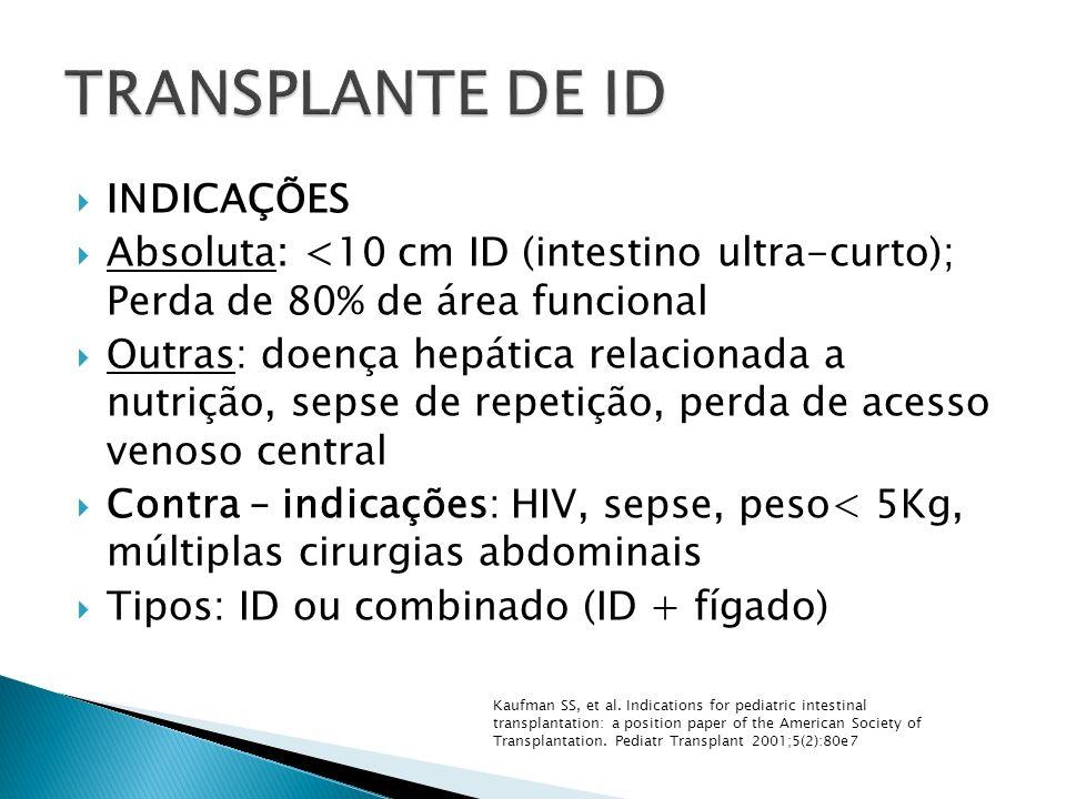 TRANSPLANTE DE ID INDICAÇÕES