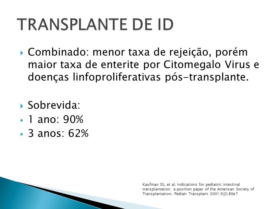 TRANSPLANTE DE ID