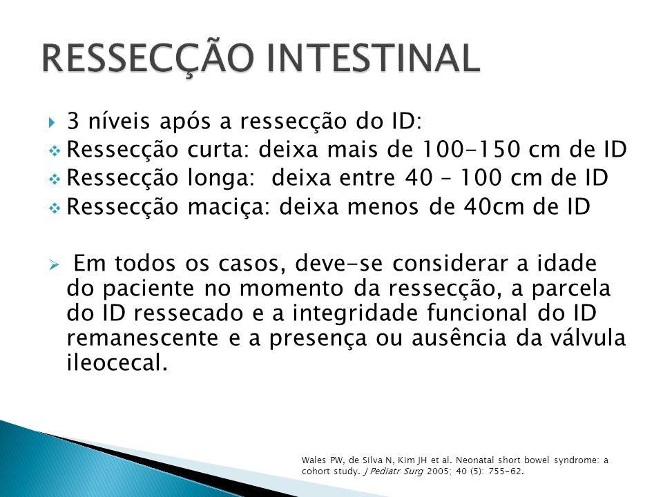 RESSECÇÃO INTESTINAL 3 níveis após a ressecção do ID: