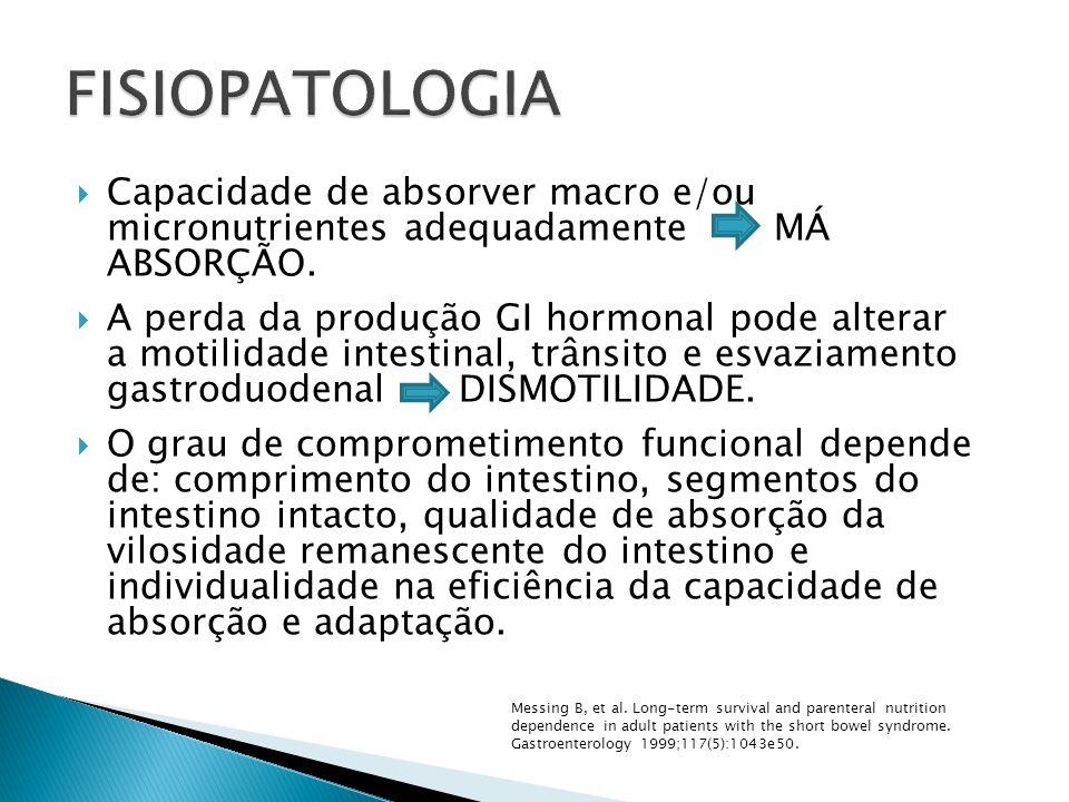FISIOPATOLOGIACapacidade de absorver macro e/ou micronutrientes adequadamente MÁ ABSORÇÃO.