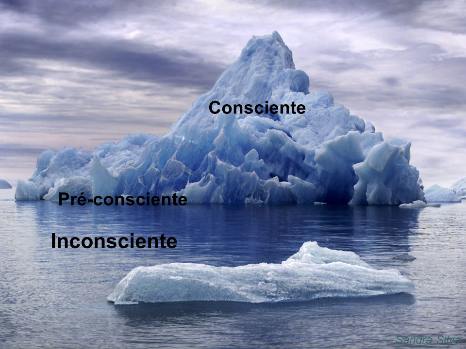 Consciente Pré-consciente Inconsciente Sandra Silva
