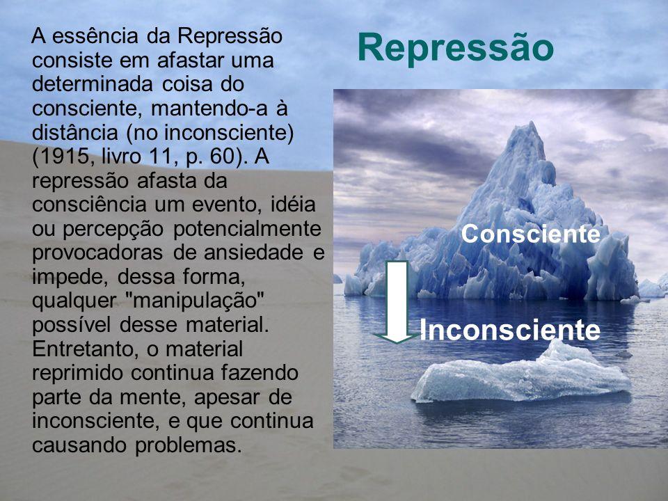 Repressão Inconsciente Consciente
