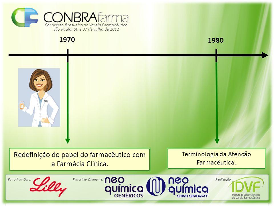 Redefinição do papel do farmacêutico com a Farmácia Clínica.