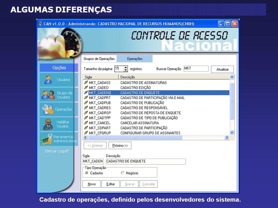 Cadastro de operações, definido pelos desenvolvedores do sistema.