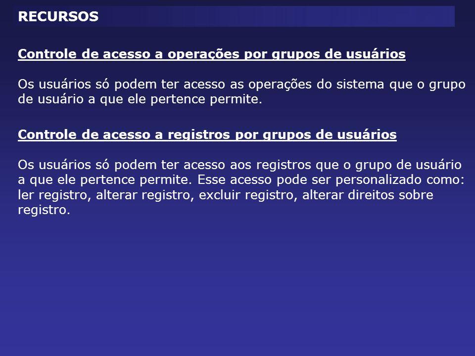 RECURSOS Controle de acesso a operações por grupos de usuários