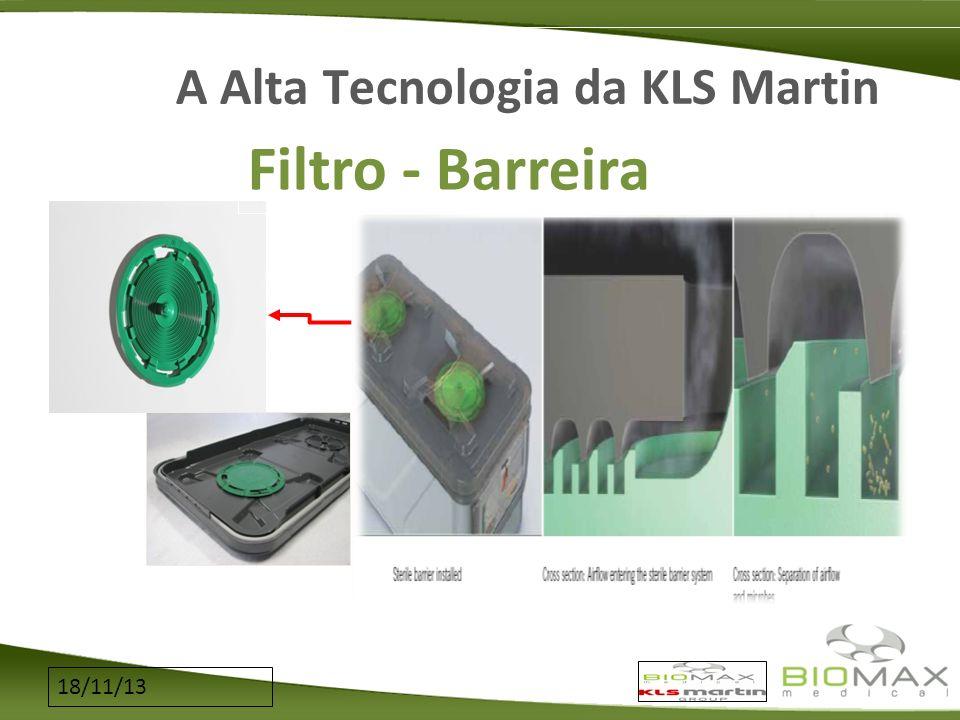 A Alta Tecnologia da KLS Martin