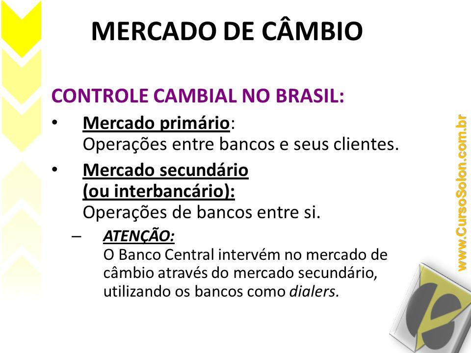 MERCADO DE CÂMBIO CONTROLE CAMBIAL NO BRASIL: