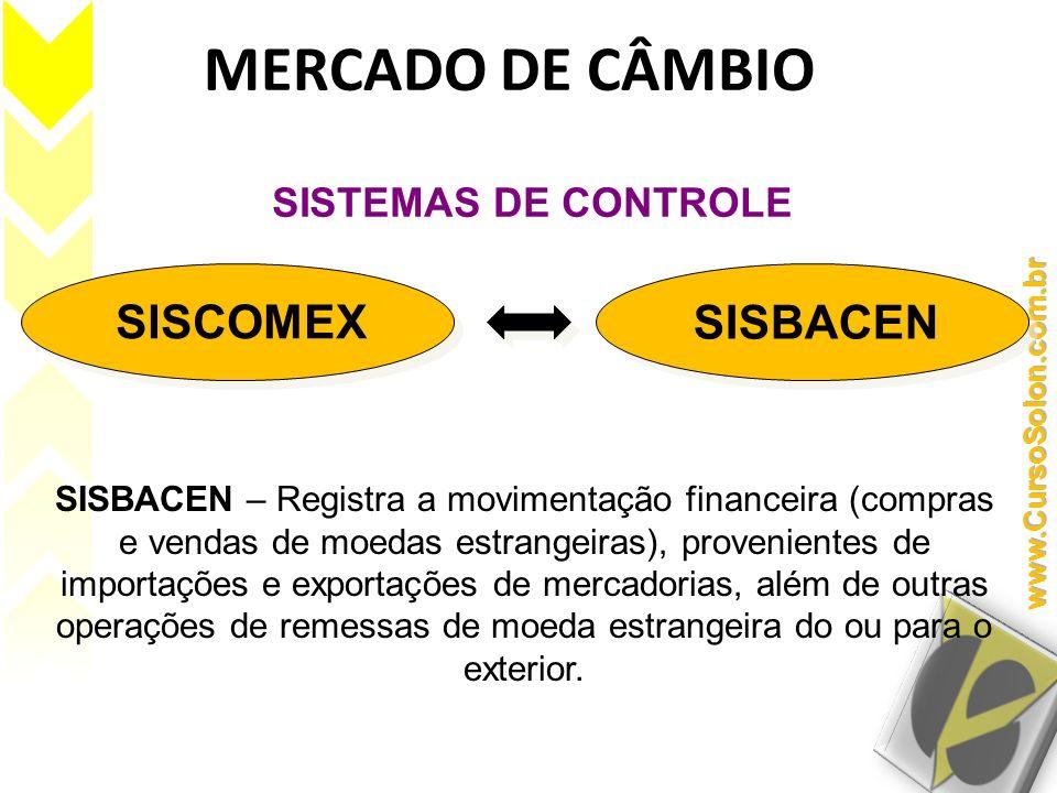 MERCADO DE CÂMBIO SISCOMEX SISBACEN SISTEMAS DE CONTROLE