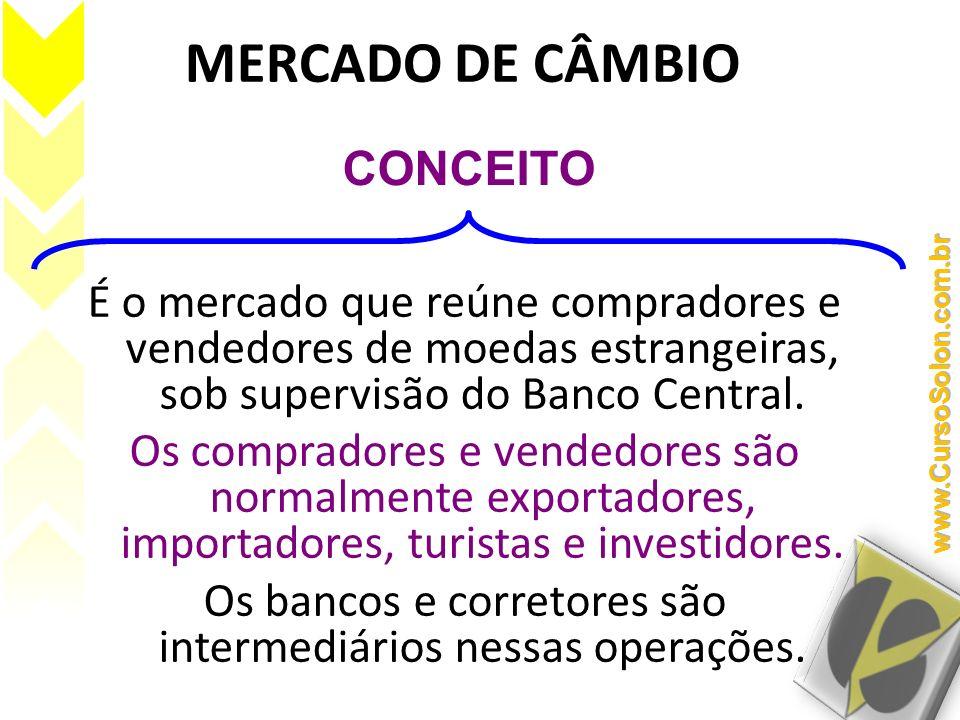 MERCADO DE CÂMBIO CONCEITO