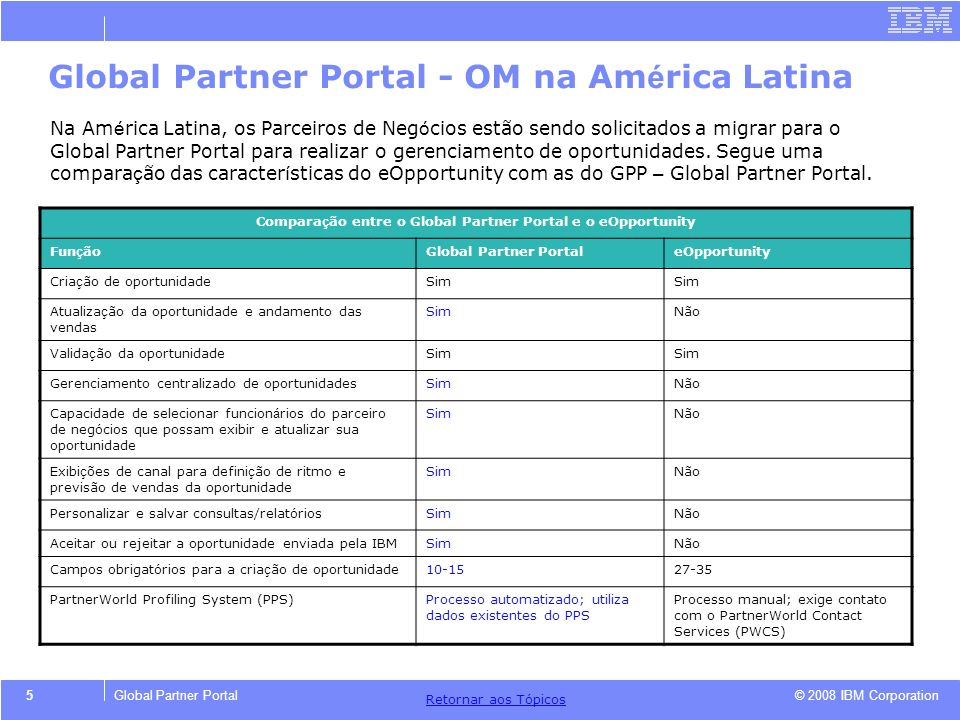 Global Partner Portal - OM na América Latina