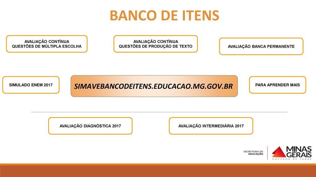 BANCO DE ITENS SIMAVEBANCODEITENS.EDUCACAO.MG.GOV.BR