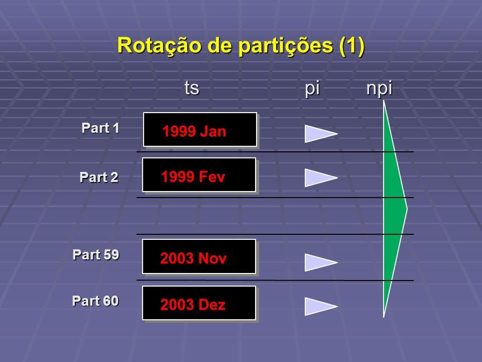 Rotação de partições (1)
