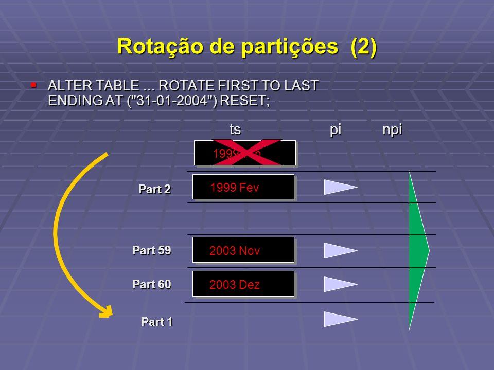 Rotação de partições (2)