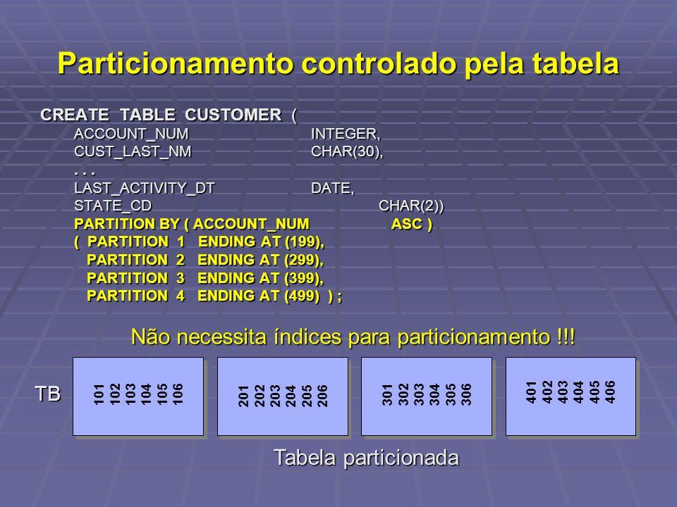 Particionamento controlado pela tabela