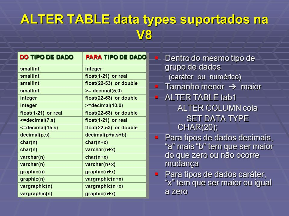 ALTER TABLE data types suportados na V8