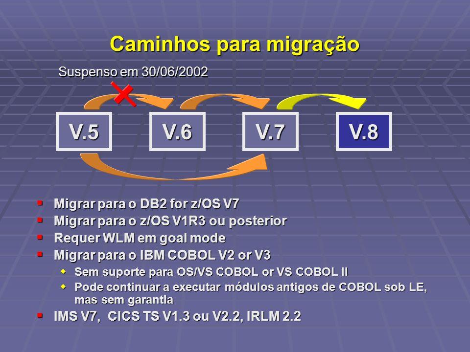 Caminhos para migração