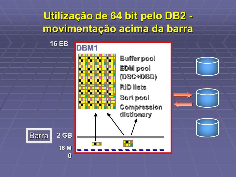 Utilização de 64 bit pelo DB2 - movimentação acima da barra