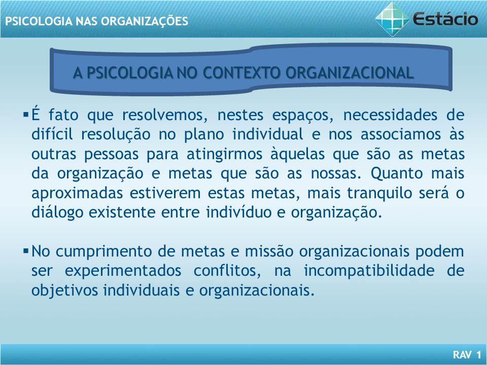 A PSICOLOGIA NO CONTEXTO ORGANIZACIONAL