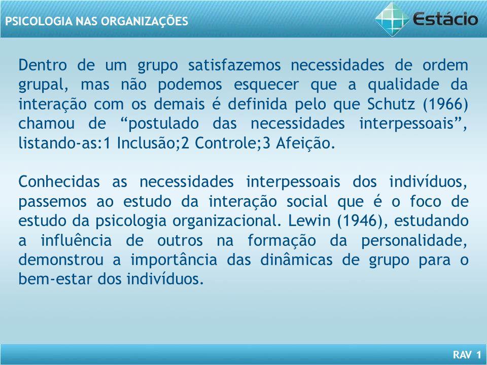 Dentro de um grupo satisfazemos necessidades de ordem grupal, mas não podemos esquecer que a qualidade da interação com os demais é definida pelo que Schutz (1966) chamou de postulado das necessidades interpessoais , listando-as:1 Inclusão;2 Controle;3 Afeição.
