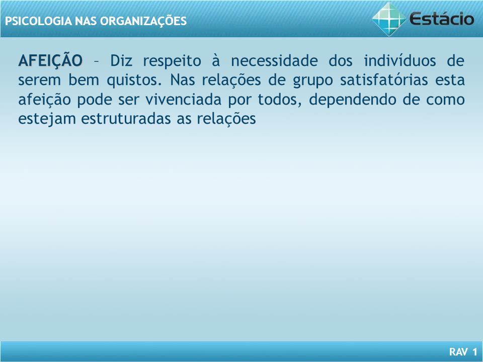 AFEIÇÃO – Diz respeito à necessidade dos indivíduos de serem bem quistos.